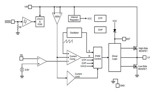 5v转3.3v芯片内部电路图